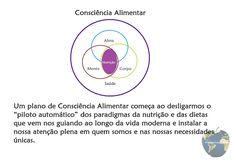 NutriçãoGlobalOm: Consciência Alimentar - A dieta do futuro que já é...