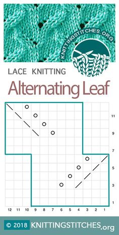 Alternating Leaf Always wanted to discover ways to knit, nonetheless unsure the place to begin? This Total Beginner Knitting String is ex. Lace Knitting Patterns, Knitting Stiches, Knitting Charts, Lace Patterns, Loom Knitting, Crochet Stitches, Stitch Patterns, Beginner Knitting, Knitting Ideas