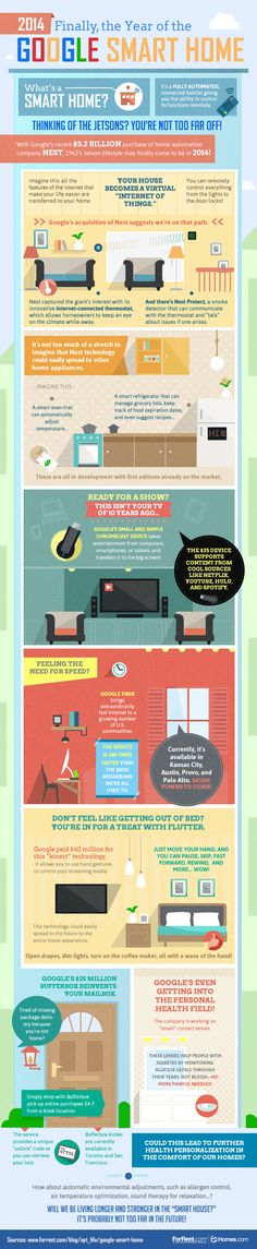 2014: The Year of the Google Smart Home [ #infographic]