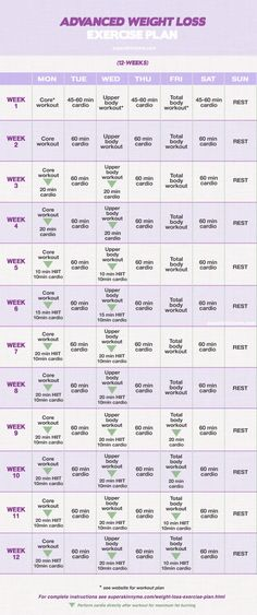 Weight Loss Exercise Plan: Full 4-12 Week Workout Program - Part 2 #weightlossfast10pounds