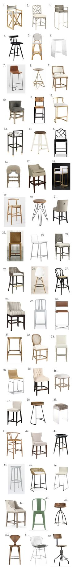 Giant Counter Stool Roundup | elements of style | Bloglovin'