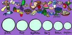 Healthy Living - Interactive Learning Sites for Education
