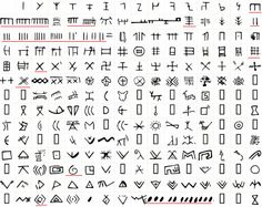 Vinca or Old European script with Ogham symbols underlined with red.