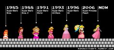Princess Peach wasn't blonde until '96