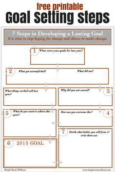 goal setting steps free printable to get you on the right track to meet your goals simplerootswellnesscom