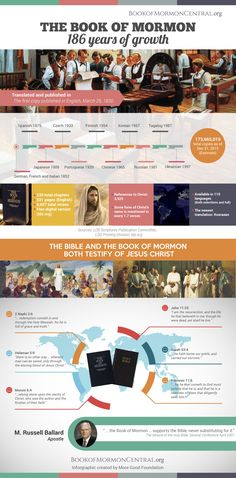 Awesome infographic of the Book of Mormons publications since it's first publication on March 26th, 1830! Learn more about Book of Mormon Day http://bookofmormoncentral.org/content/book-of-mormon-day