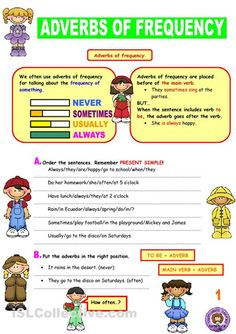 A little grammar guide and some exercises to practise Adverbs of Frequency. English Grammar For Kids, English Grammar Rules, Learning English For Kids, Teaching English Grammar, English Worksheets For Kids, 2nd Grade Worksheets, Grammar And Vocabulary, English Activities, English Idioms