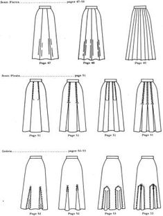 Skirts with gores, pleats and godets. by diann