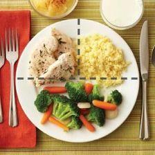 diabetic plate method diet