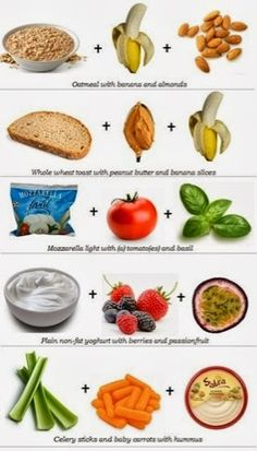 Post workout snack combinations