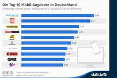 http://webtalk-blog.de/mobiles-internet-deutschland