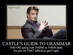 Castle's Guide To Grammar                                                                                                                                                      Plus