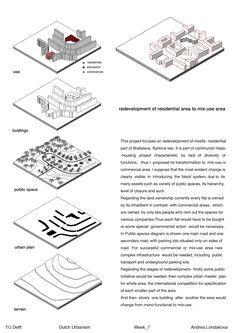 week7_Redevelopmet of the residential area in Karlova ves, Bratislava, Slovakia to mix-use area.