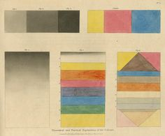 1808. Bryant's treatise on the use of indian ink and colours.