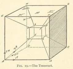 "crystilogic: "" 'The Tesseract': representation of a four-dimensional hypercube, figure 19 from Theosophy and the Fourth Dimension by Alexander Horne "" Quatrième Dimension, Fourth Dimension, Mathematics Geometry, Sacred Geometry, Gig Poster, Album Design, Cover Design, The Tesseract, Theoretical Physics"