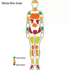 40 Best Tattoo Pain Chart Images In 2017 Tattoo Ideas Coolest