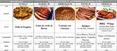 Menú Principal Comedor Escolar del 27 al 31 de Octubre de 2014