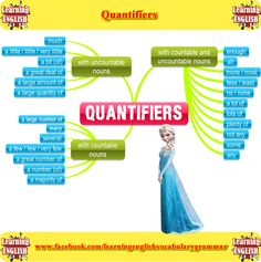 quantifiers list in English - learning basic English