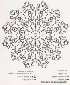 Crochet Patterns on crochet circle charts