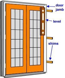 Using A Level To Set Pre Hung Door Plumb Frames On Wall Interior Walls Wall Frames