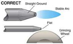 www.millerwelds.com resources welding-resources tig-welding-resources tig-welding-tips-intro tig-welding-setup