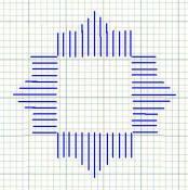 hill kloster block - 12 thread unit