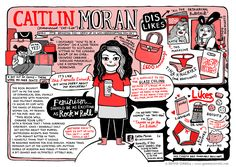 http://www.gemmacorrell.tumblr.com (on Caitlin Moran and feminism)