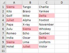 Duplicates (Juliet, Delta) and triplicates (Sierra) in Excel.