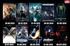 MARVEL UPCOMING MOVIES TIMELINE...DEF NEED THIS