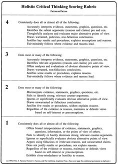 The holistic critical thinking scoring rubric does not apply unless