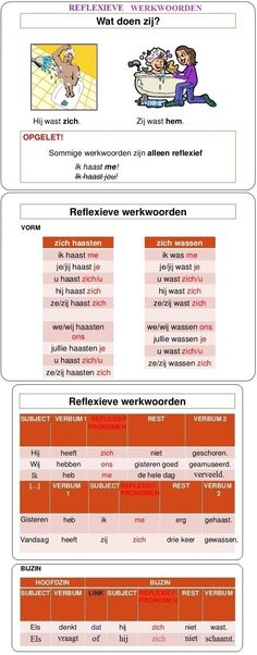 Wederkerende werkwoorden (reflexieve werkwoorden) + zinsbouw / Verbes réfléchis + construction de phrases Learn Dutch, Dutch Netherlands, Dutch Language, Addiction Quotes, School Info, Creative Teaching, Free Website, Spelling, Funny Quotes