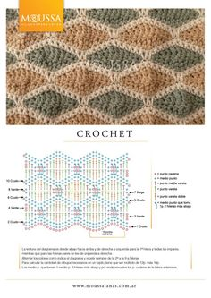 Diagram for a 3 COLOR WAVY STITCH!