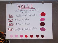 Mrs. Weber's Art Class: 2nd Grade  Value lesson with buttreflys