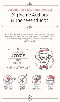 #jamesjoyce #writers