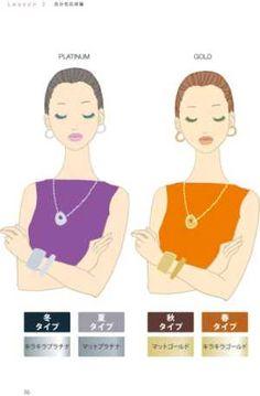Amazon.co.jp: 働く女性のための色とスタイル教室 幸せを呼ぶ外見のつくり方: 七江 亜紀: 本