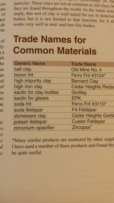 Generic and trade names for common glaze/pottery materials Ceramic Tools, Ceramic Materials, Ceramic Clay, Raw Materials, Pottery Tools, Glazes For Pottery, Ceramic Pottery, Pottery Supplies, Ceramic Techniques