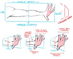 How to do foreshortening | World Manga Academy