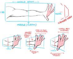 How to do foreshortening | World Manga Academy