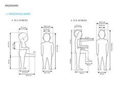 medidas antropometricas niños - Buscar con Google