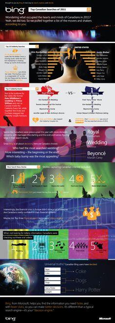 Bing 2011 Infographic