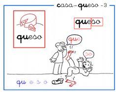 Nueva entrega Completo método de lectoescritura paso a paso letras c-q