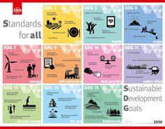 ISO FACTS: Economic Benefits of Standards  http://www.iso.org/iso/benefitsofstandards This material is intended to be shared with decision makers and representatives of stakeholders, to outline many concrete examples of the value of standards. READ: Studies on Benefits of Standards http://www.iso.org/iso/home/standards/benefitsofstandards/benefits_repository.htm?type=EBS-MS LOOK AT: Management System Standards http://www.iso.org/iso/home/standards/management-standards.htm