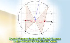 Dynamic Geometry Problem 888: Butterfly Theorem, Circle, Chord, Midpoint. GeoGebra, HTML5 Animation for Tablets