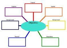 math worksheet : 1000 images about lesson planning on pinterest  lesson plans  : Multiple Intelligences Worksheet