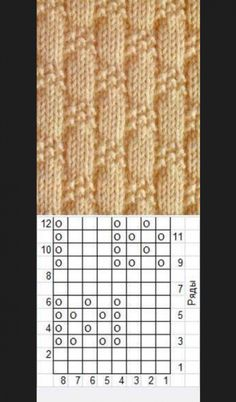 How to Knit the Chevron Seed Stitch Pattern with - minifact. How to Knit the Chevron Seed Stitch Pattern with - minifactory design Always aspired to figure out . Baby Knitting Patterns, Lace Knitting Stitches, Knitting Charts, Loom Knitting, Knitting Designs, Knitting Socks, Stitch Patterns, Easy Knitting, Crochet Patterns