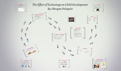 internet and child development
