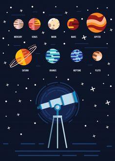 Solar System For Kids, Solar System Art, Line Art Design, Game Design, Planet Drawing, Constellations, Simpson Wallpaper Iphone, Space Illustration, Art Worksheets