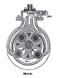 Rotačný motor Beale