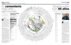 Grafico+muertes+Everets.jpg (1600×1024)