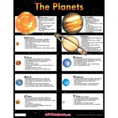 1000+ images about the planets on Pinterest | Planets, The ...